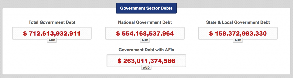 Screenshot of Australian Government Debt according to Australian Debt clock website : http://www.australiandebtclock.com.au/